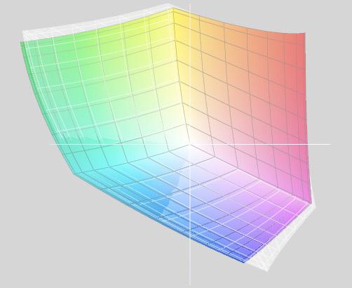 Kleurspectrum van de Eizo CG241W-BK