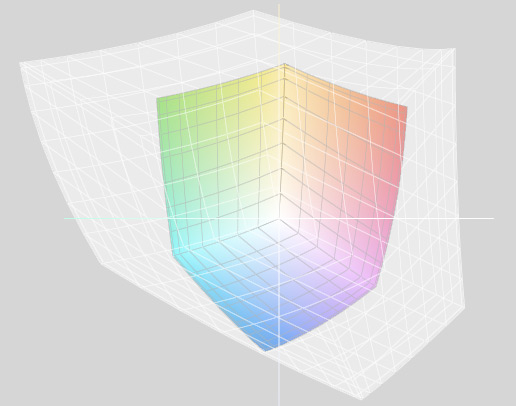 Kleurprofiel Wacom CintiQ 12WX