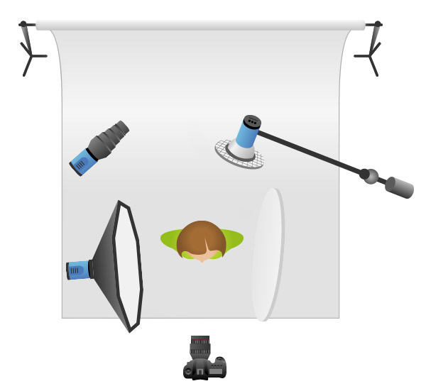Brilliant Show Your Lighting Setups Free Psd Photofacts Wiring 101 Ferenstreekradiomeanderfmnl