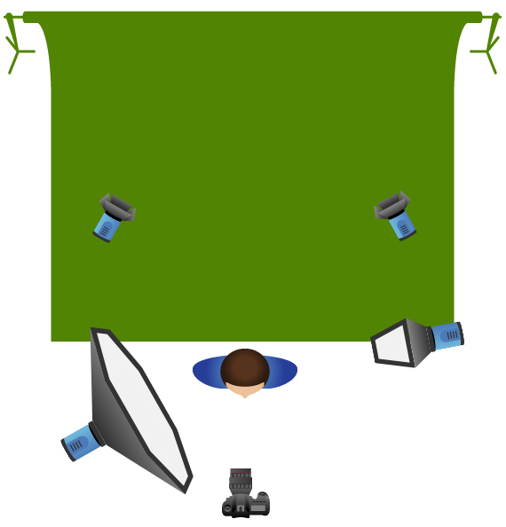 Greenscreen setup
